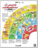 l 39 information nutritionnelle de l 39 tiquette devrait vous aider comparer les produits. Black Bedroom Furniture Sets. Home Design Ideas