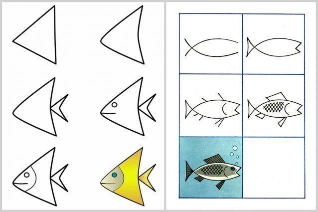 Poisson - Dessiner des poissons ...